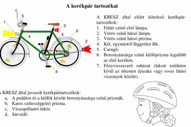Kerékpárosok figyelem! – százezres bírságot is kaphatsz