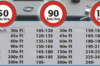 "Országos traffipax ""menetrend"" 2014. július"
