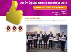 Csak közepesen elégedettek az ügyfelek a magyarországi biztosítókkal – derül ki az ügyfélbarát biztosító cím elnyerésére rendezett internetes szavazásból.